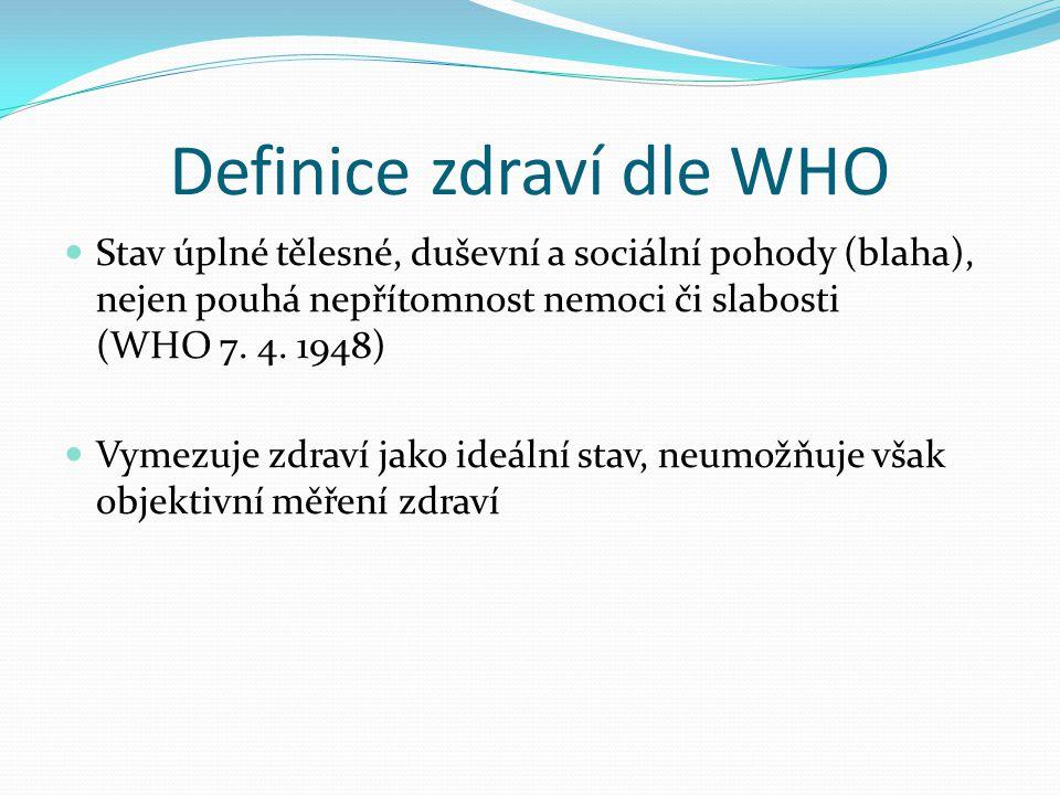 Definice zdraví dle WHO Stav úplné tělesné, duševní a sociální pohody (blaha), nejen pouhá nepřítomnost nemoci či slabosti (WHO 7. 4. 1948) Vymezuje z