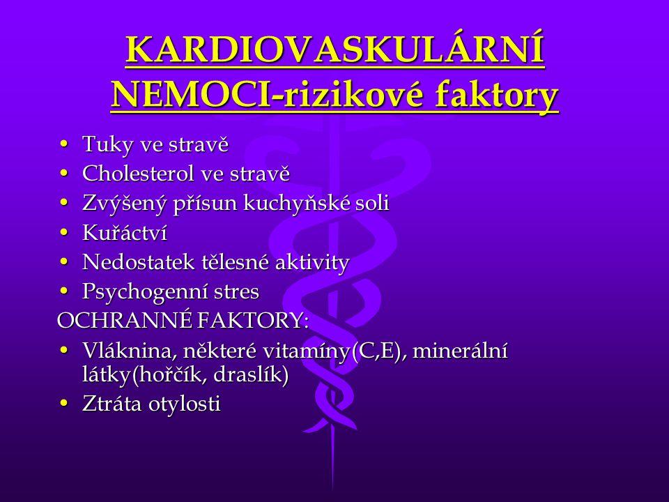 KARDIOVASKULÁRNÍ NEMOCI-rizikové faktory Tuky ve stravěTuky ve stravě Cholesterol ve stravěCholesterol ve stravě Zvýšený přísun kuchyňské soliZvýšený