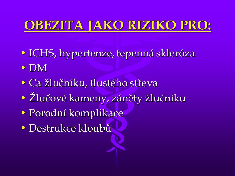 OBEZITA JAKO RIZIKO PRO: ICHS, hypertenze, tepenná sklerózaICHS, hypertenze, tepenná skleróza DMDM Ca žlučníku, tlustého střevaCa žlučníku, tlustého s