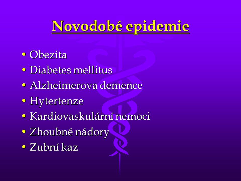 Novodobé epidemie ObezitaObezita Diabetes mellitusDiabetes mellitus Alzheimerova demenceAlzheimerova demence HytertenzeHytertenze Kardiovaskulární nem