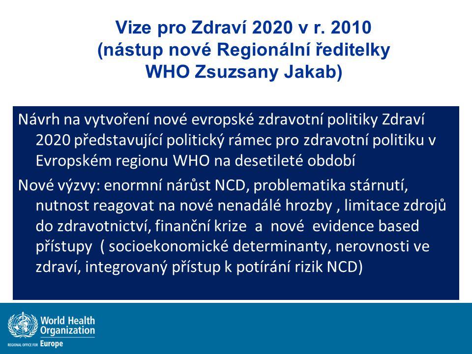 Vize pro Zdraví 2020 v r. 2010 (nástup nové Regionální ředitelky WHO Zsuzsany Jakab) Návrh na vytvoření nové evropské zdravotní politiky Zdraví 2020 p
