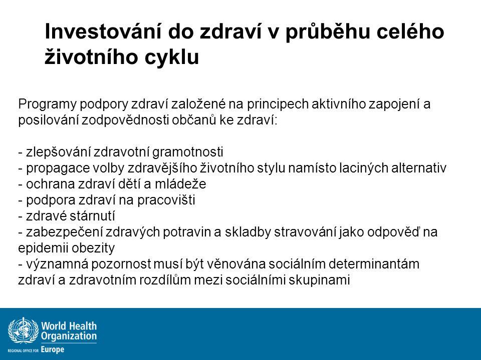 Programy podpory zdraví založené na principech aktivního zapojení a posilování zodpovědnosti občanů ke zdraví: - zlepšování zdravotní gramotnosti - pr