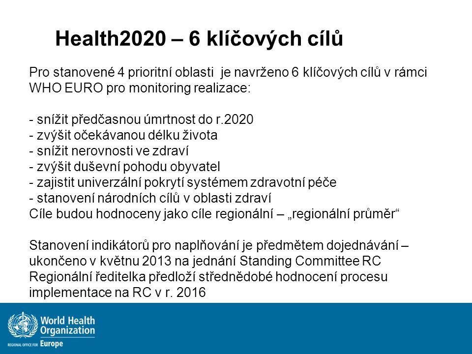 Pro stanovené 4 prioritní oblasti je navrženo 6 klíčových cílů v rámci WHO EURO pro monitoring realizace: - snížit předčasnou úmrtnost do r.2020 - zvý