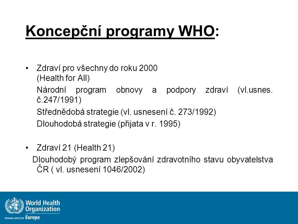 Koncepční programy WHO: Zdraví pro všechny do roku 2000 (Health for All) Národní program obnovy a podpory zdraví (vl.usnes. č.247/1991) Střednědobá st