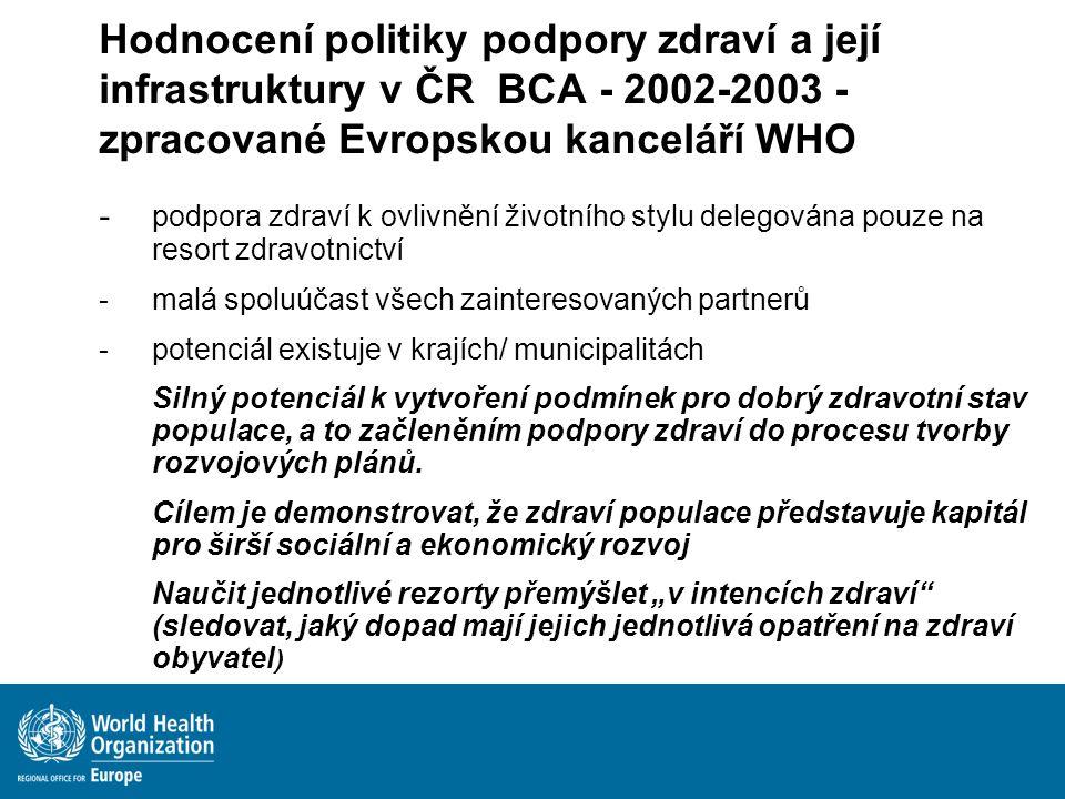 Hodnocení politiky podpory zdraví a její infrastruktury v ČR BCA - 2002-2003 - zpracované Evropskou kanceláří WHO - podpora zdraví k ovlivnění životní