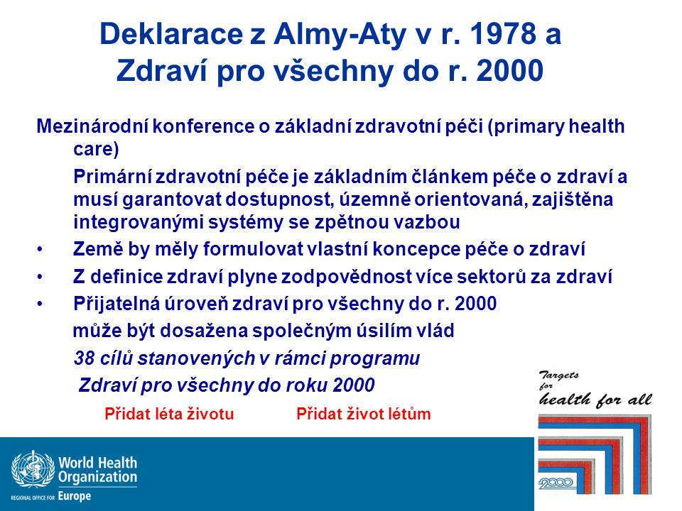 Deklarace z Almy-Aty v r. 1978 a Zdraví pro všechny do r. 2000 Mezinárodní konference o základní zdravotní péči (primary health care) Primární zdravot