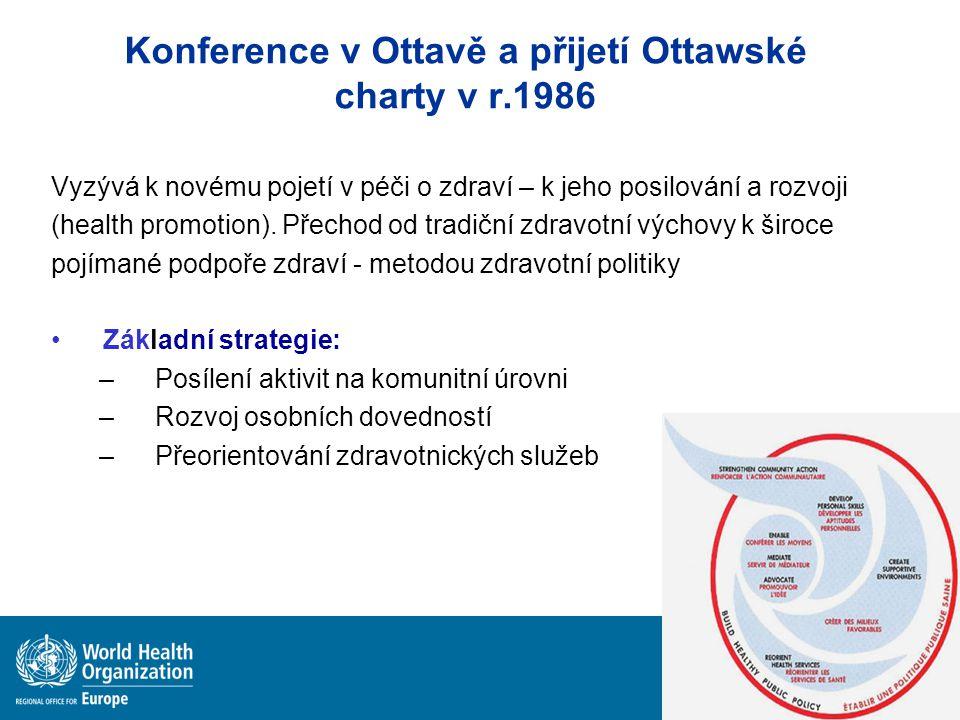 Konference v Ottavě a přijetí Ottawské charty v r.1986 Vyzývá k novému pojetí v péči o zdraví – k jeho posilování a rozvoji (health promotion). Přecho