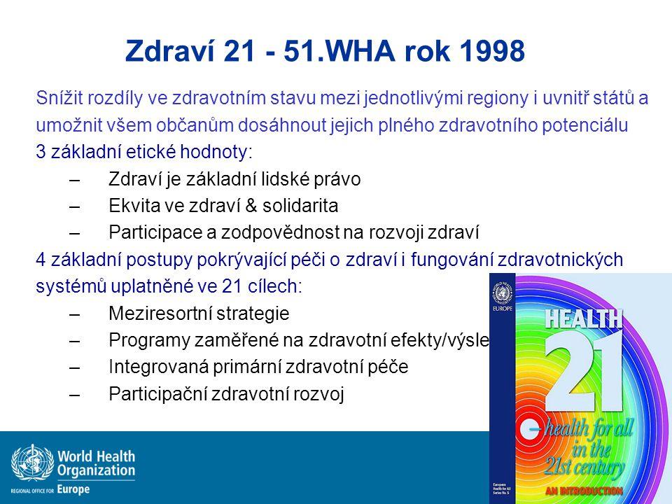 Zdraví 21 - 51.WHA rok 1998 Snížit rozdíly ve zdravotním stavu mezi jednotlivými regiony i uvnitř států a umožnit všem občanům dosáhnout jejich plného