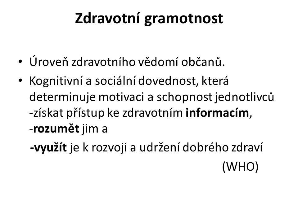 Zdravotní gramotnost Úroveň zdravotního vědomí občanů. Kognitivní a sociální dovednost, která determinuje motivaci a schopnost jednotlivců -získat pří