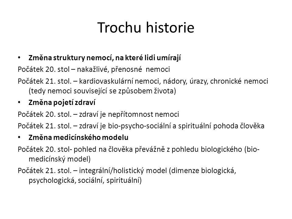 Trochu historie Změna struktury nemocí, na které lidi umírají Počátek 20. stol – nakažlivé, přenosné nemoci Počátek 21. stol. – kardiovaskulární nemoc