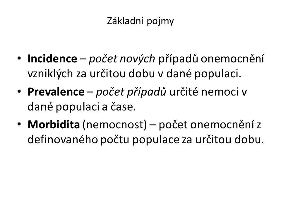 Základní pojmy Profylaxe - z řeckého profylax – předsunutá hlídka.