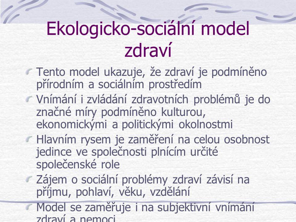 Ekologicko-sociální model zdraví Tento model ukazuje, že zdraví je podmíněno přírodním a sociálním prostředím Vnímání i zvládání zdravotních problémů je do značné míry podmíněno kulturou, ekonomickými a politickými okolnostmi Hlavním rysem je zaměření na celou osobnost jedince ve společnosti plnícím určité společenské role Zájem o sociální problémy zdraví závisí na příjmu, pohlaví, věku, vzdělání Model se zaměřuje i na subjektivní vnímání zdraví a nemoci