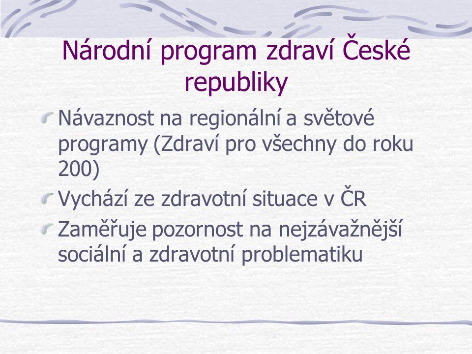 Národní program zdraví České republiky Návaznost na regionální a světové programy (Zdraví pro všechny do roku 200) Vychází ze zdravotní situace v ČR Z