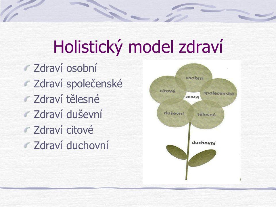 Holistický model zdraví Zdraví osobní Zdraví společenské Zdraví tělesné Zdraví duševní Zdraví citové Zdraví duchovní
