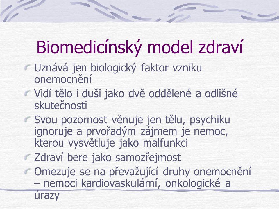 Biomedicínský model zdraví Uznává jen biologický faktor vzniku onemocnění Vidí tělo i duši jako dvě oddělené a odlišné skutečnosti Svou pozornost věnuje jen tělu, psychiku ignoruje a prvořadým zájmem je nemoc, kterou vysvětluje jako malfunkci Zdraví bere jako samozřejmost Omezuje se na převažující druhy onemocnění – nemoci kardiovaskulární, onkologické a úrazy