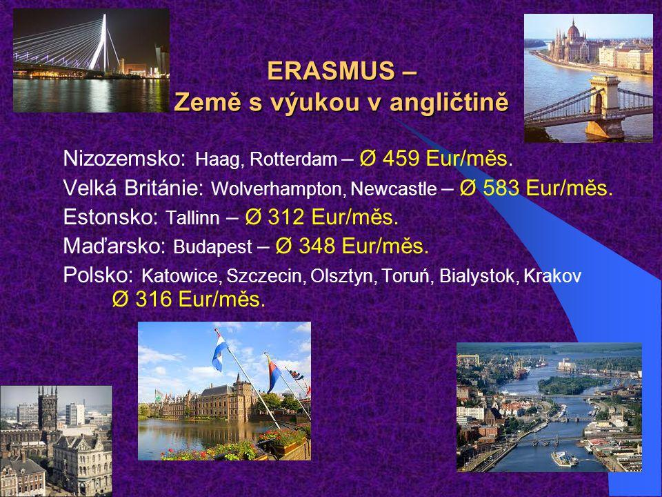 ERASMUS – Země s výukou v angličtině Nizozemsko: Haag, Rotterdam – Ø 459 Eur/měs. Velká Británie: Wolverhampton, Newcastle – Ø 583 Eur/měs. Estonsko:
