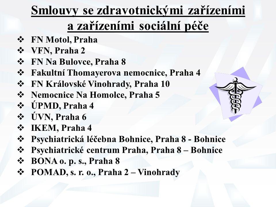 Smlouvy se zdravotnickými zařízeními a zařízeními sociální péče  FN Motol, Praha  VFN, Praha 2  FN Na Bulovce, Praha 8  Fakultní Thomayerova nemoc
