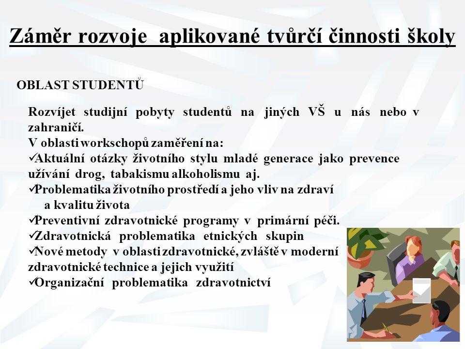 Záměr rozvoje aplikované tvůrčí činnosti školy OBLAST STUDENTŮ Rozvíjet studijní pobyty studentů na jiných VŠ u nás nebo v zahraničí. V oblasti worksc