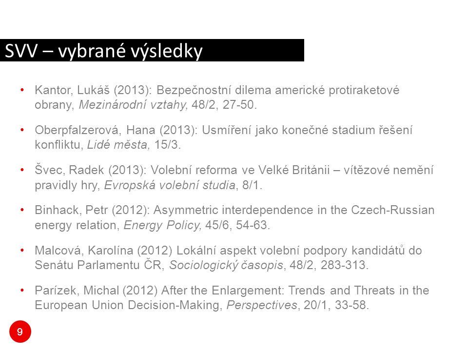 9 Kantor, Lukáš (2013): Bezpečnostní dilema americké protiraketové obrany, Mezinárodní vztahy, 48/2, 27-50. Oberpfalzerová, Hana (2013): Usmíření jako