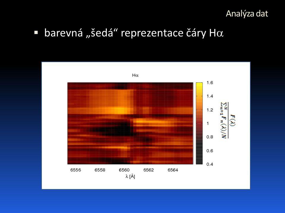 """Analýza dat  barevná """"šedá reprezentace čáry H """
