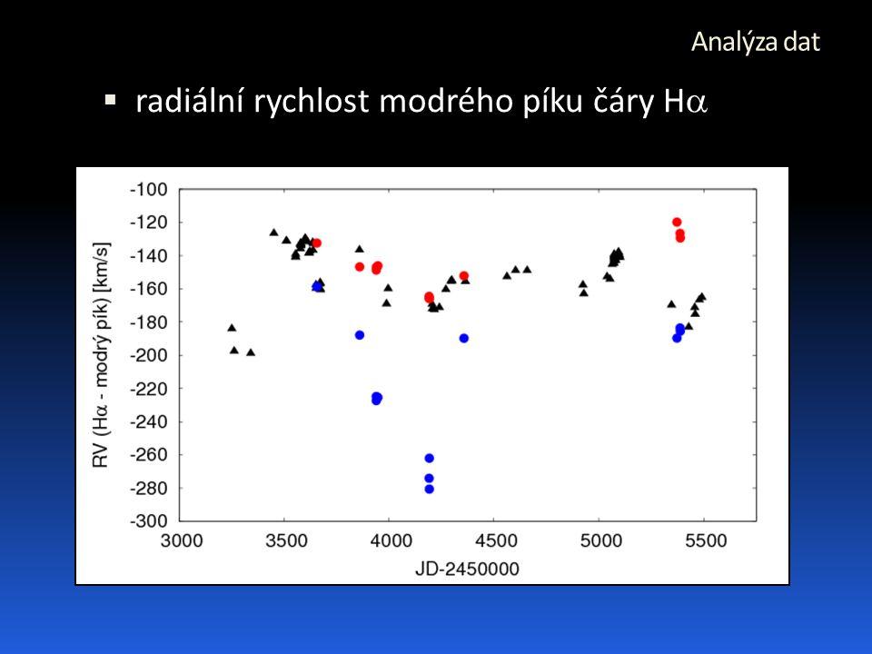 Analýza dat  radiální rychlost modrého píku čáry H 