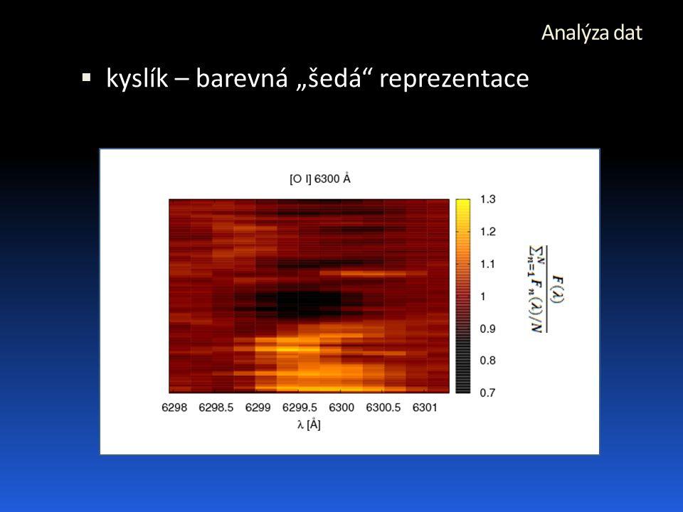 """Analýza dat  kyslík – barevná """"šedá reprezentace"""