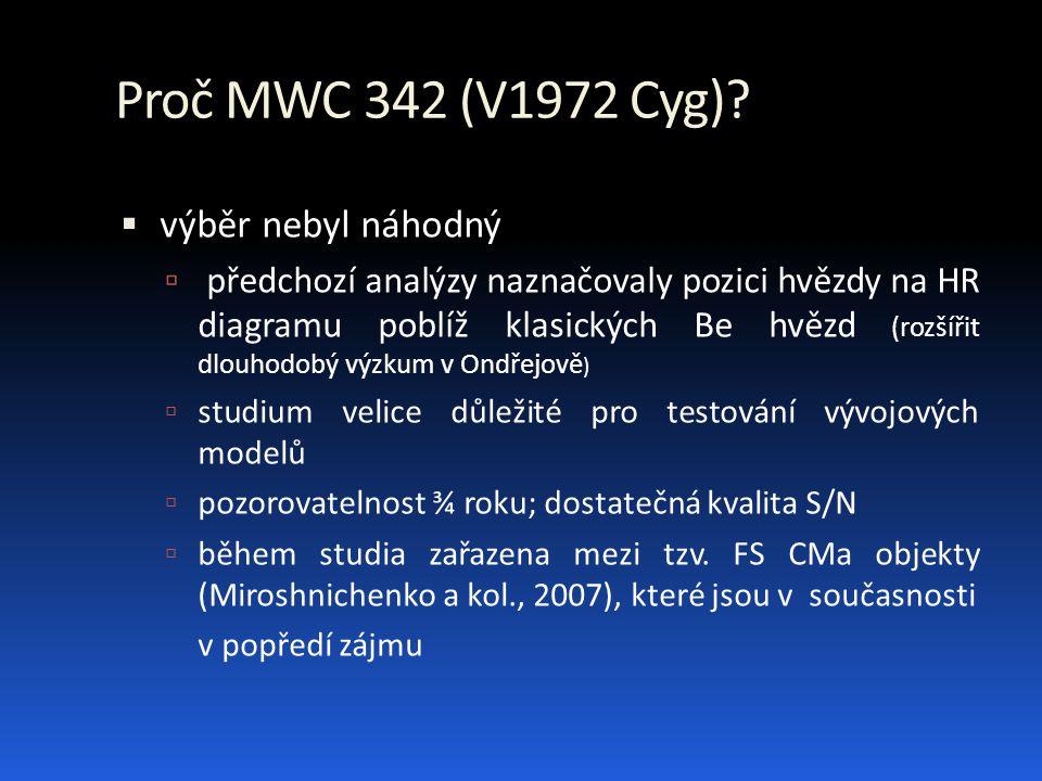 Cíle disertační práce  popis časových změn spektrálních vlastností  nelze použít standardní syntetická spektra  dlouhodobá pozorování mohou rozhodnout o povaze systému  potvrdit či vyvrátit dvojhvězdnou hypotézu (Miroshnichenko, 2007, Miroshnichenko a kol., 2007, FS CMa objekty = dvojhvězdy)  omezení teoretických modelů  současné hydrodynamické modely nejsou schopny fenomenologický model vysvětlit