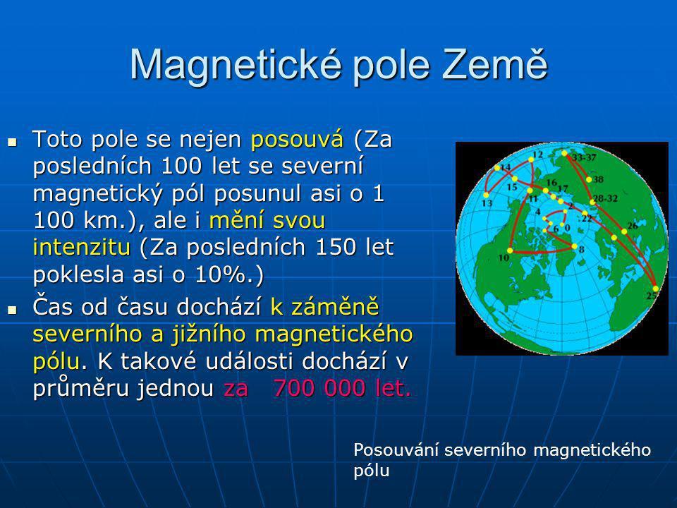 Magnetické pole Země Toto pole se nejen posouvá (Za posledních 100 let se severní magnetický pól posunul asi o 1 100 km.), ale i mění svou intenzitu (
