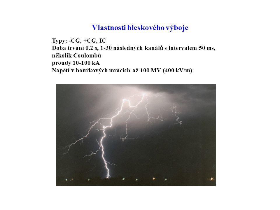 Vlastnosti bleskového výboje Typy: -CG, +CG, IC Doba trvání 0.2 s, 1-30 následných kanálů s intervalem 50 ms, několik Coulombů proudy 10-100 kA Napětí