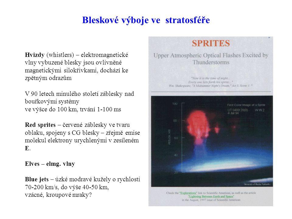 Bleskové výboje ve stratosféře Hvizdy (whistlers) – elektromagnetické vlny vybuzené blesky jsou ovlivněné magnetickými silokřivkami, dochází ke zpětný