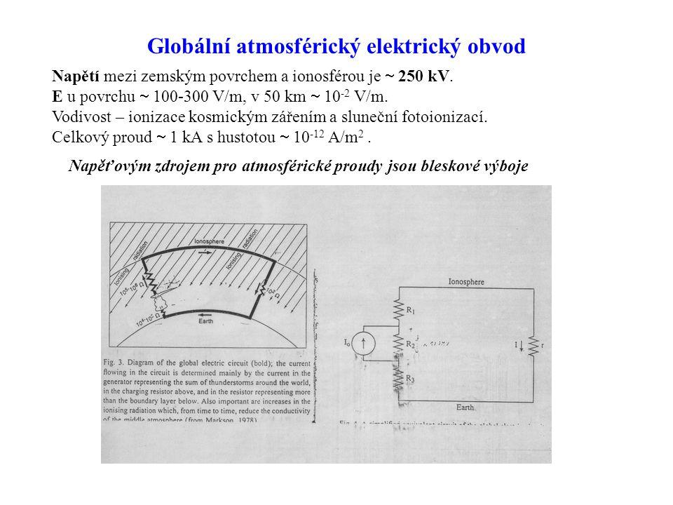 Globální atmosférický elektrický obvod Napětí mezi zemským povrchem a ionosférou je  250 kV. E u povrchu  100-300 V/m, v 50 km  10 -2 V/m. Vodivost