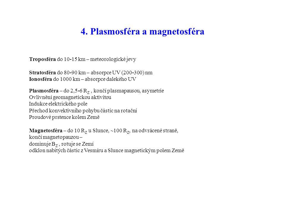 4. Plasmosféra a magnetosféra Troposféra do 10-15 km – meteorologické jevy Stratosféra do 80-90 km – absorpce UV (200-300) nm Ionosféra do 1000 km – a