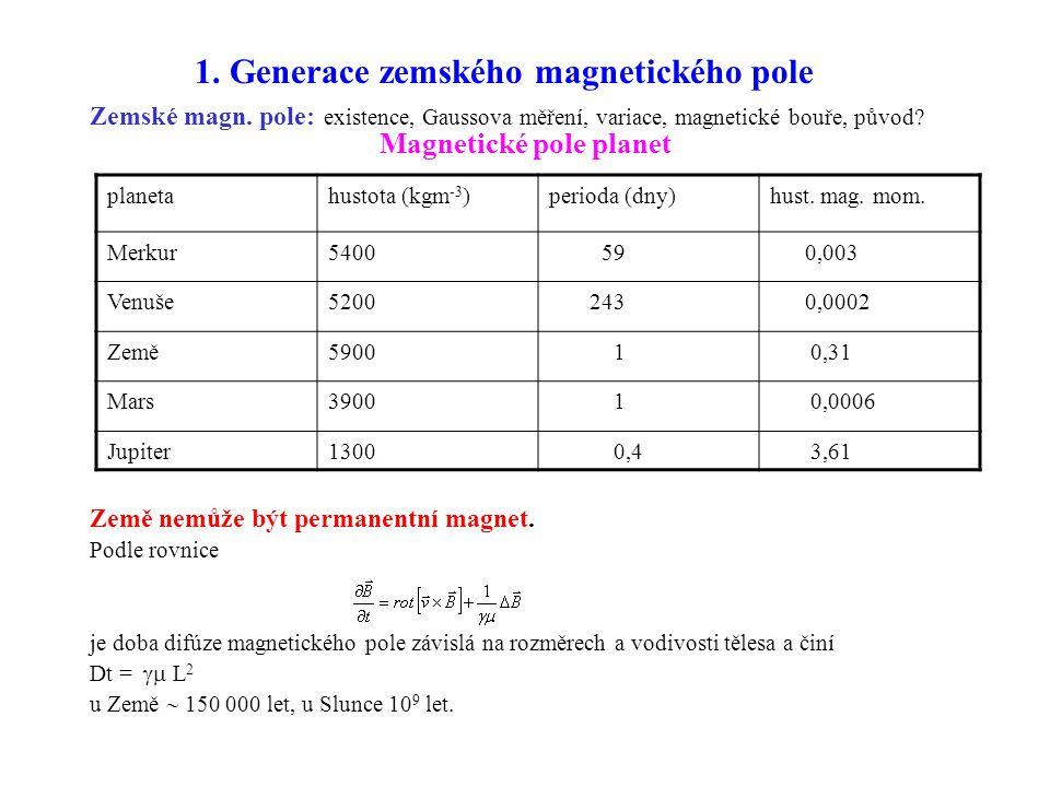 Vlastnosti zemského magnetického pole historie – Gilbert, Ampere, Descartes, Halley, Gauss, Blackett,… Země: 3400 km tekuté jádro, 1200 km tuhé vodivé jádro, 3000 K nad Curieovým bodem pro feromagnetismus  elektrické proudy na povrchu tekutého jádra, ohmický odpor, dissipace 20000 let.