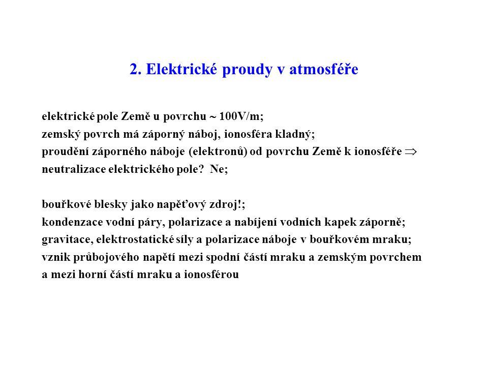 2. Elektrické proudy v atmosféře elektrické pole Země u povrchu  100V/m; zemský povrch má záporný náboj, ionosféra kladný; proudění záporného náboje