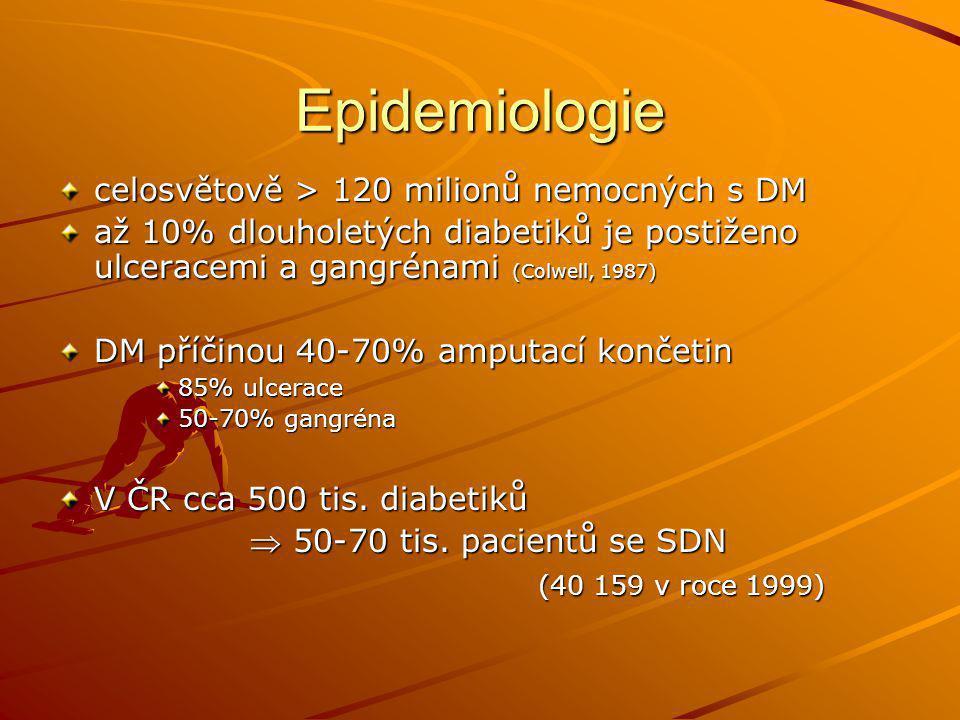 Epidemiologie celosvětově > 120 milionů nemocných s DM až 10% dlouholetých diabetiků je postiženo ulceracemi a gangrénami (Colwell, 1987) DM příčinou 40-70% amputací končetin 85% ulcerace 50-70% gangréna V ČR cca 500 tis.