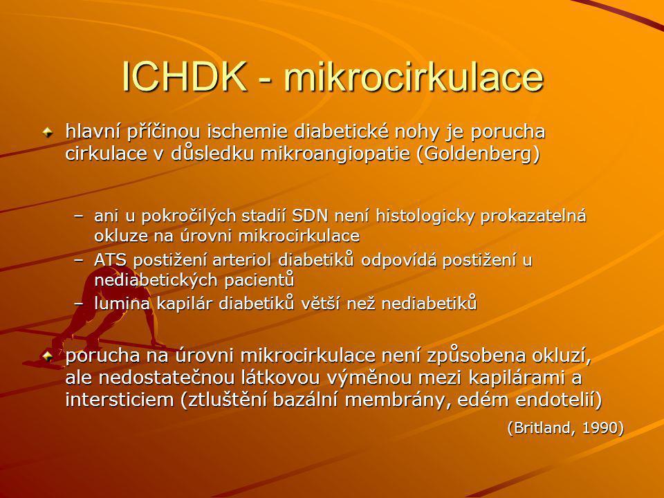 ICHDK - mikrocirkulace hlavní příčinou ischemie diabetické nohy je porucha cirkulace v důsledku mikroangiopatie (Goldenberg) –ani u pokročilých stadií SDN není histologicky prokazatelná okluze na úrovni mikrocirkulace –ATS postižení arteriol diabetiků odpovídá postižení u nediabetických pacientů –lumina kapilár diabetiků větší než nediabetiků porucha na úrovni mikrocirkulace není způsobena okluzí, ale nedostatečnou látkovou výměnou mezi kapilárami a intersticiem (ztluštění bazální membrány, edém endotelií) (Britland, 1990)