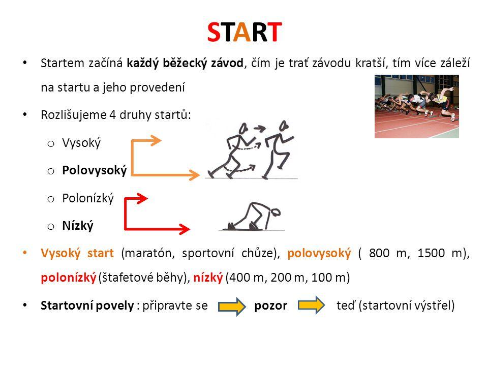 STARTSTART Startem začíná každý běžecký závod, čím je trať závodu kratší, tím více záleží na startu a jeho provedení Rozlišujeme 4 druhy startů: o Vys
