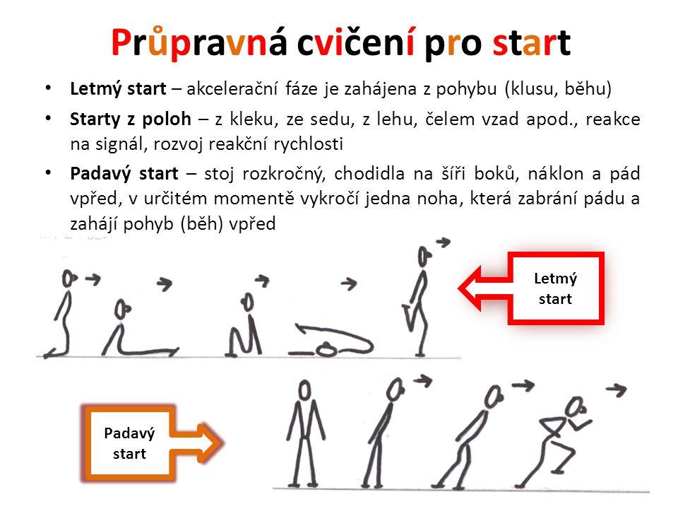 Průpravná cvičení pro start Letmý start – akcelerační fáze je zahájena z pohybu (klusu, běhu) Starty z poloh – z kleku, ze sedu, z lehu, čelem vzad ap