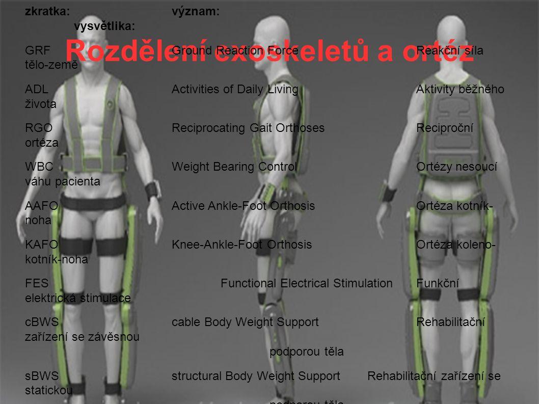 Novinky Nový typ zařízení, něco mezi protézou a ortézou, vyvinuli v Michiganské universitě.