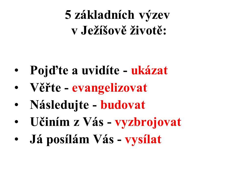 5 základních výzev v Ježíšově životě: Pojďte a uvidíte - ukázat Věřte - evangelizovat Následujte - budovat Učiním z Vás - vyzbrojovat Já posílám Vás -