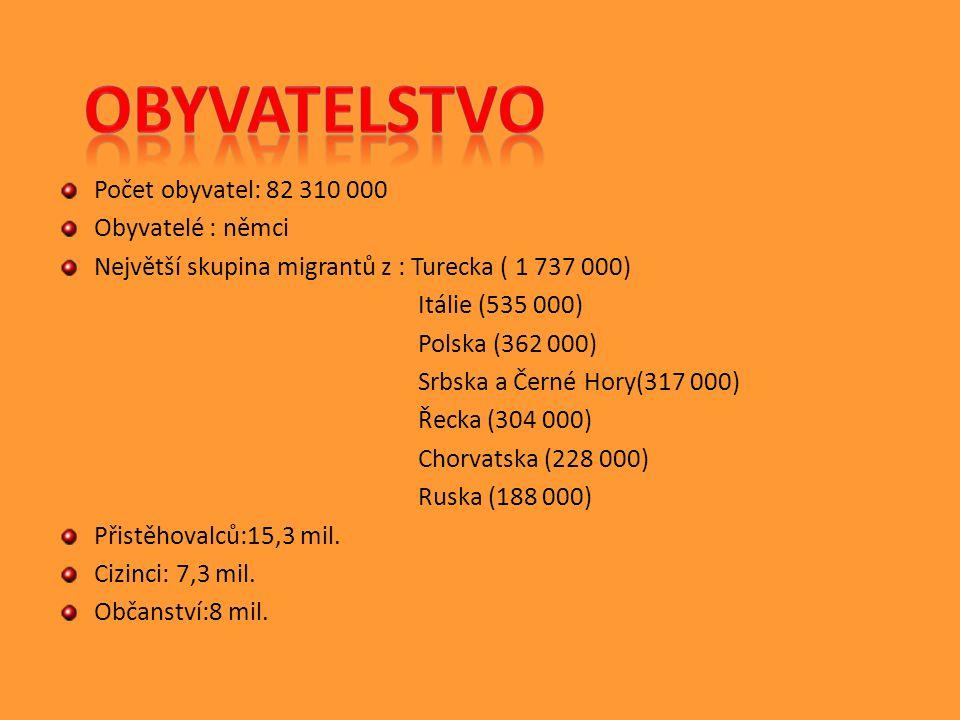 Počet obyvatel: 82 310 000 Obyvatelé : němci Největší skupina migrantů z : Turecka ( 1 737 000) Itálie (535 000) Polska (362 000) Srbska a Černé Hory(