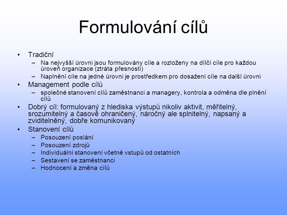 Formulování cílů Tradiční –Na nejvyšší úrovni jsou formulovány cíle a rozloženy na dílčí cíle pro každou úroveň organizace (ztráta přesnosti) –Naplněn