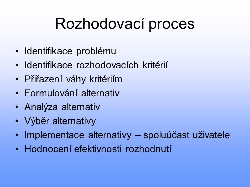 Rozhodovací proces Identifikace problému Identifikace rozhodovacích kritérií Přiřazení váhy kritériím Formulování alternativ Analýza alternativ Výběr