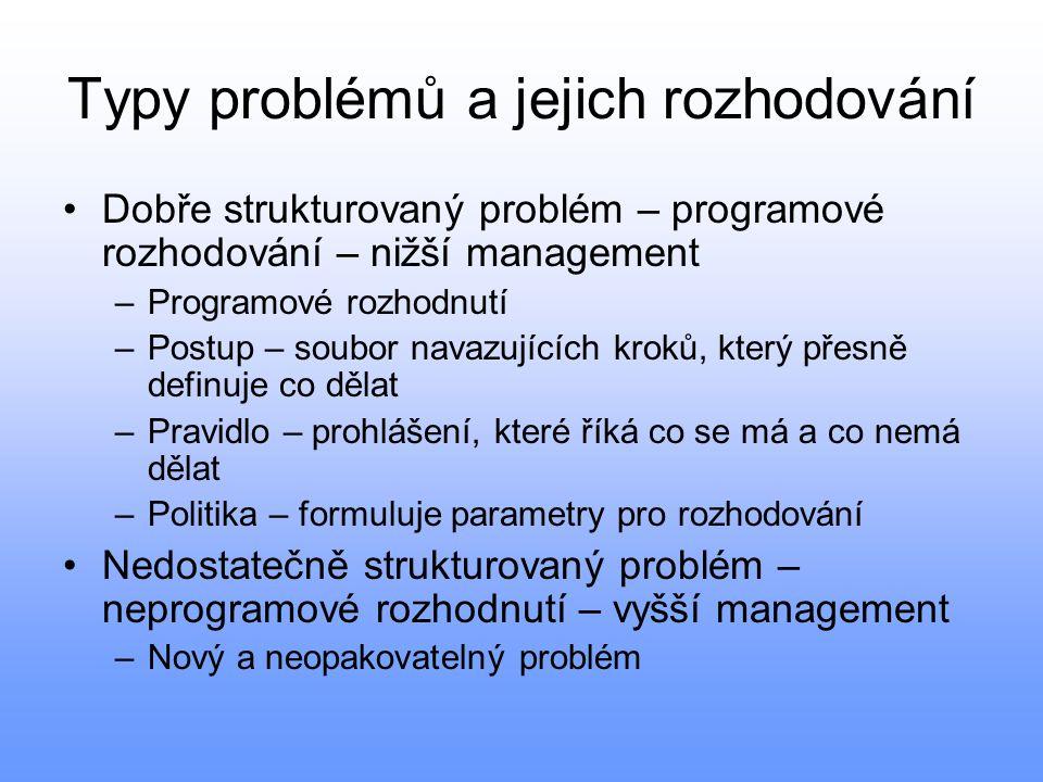 Typy problémů a jejich rozhodování Dobře strukturovaný problém – programové rozhodování – nižší management –Programové rozhodnutí –Postup – soubor nav