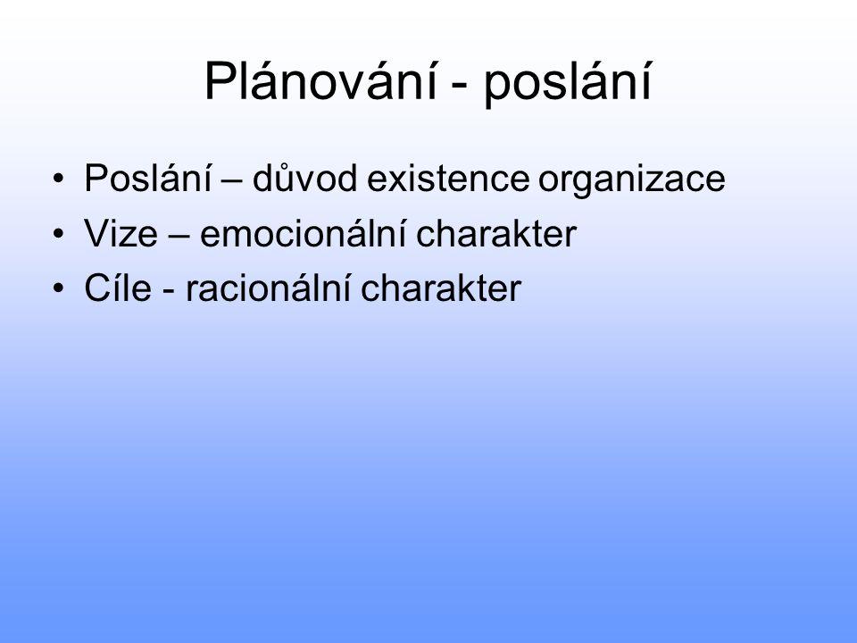 Plánování - poslání Poslání – důvod existence organizace Vize – emocionální charakter Cíle - racionální charakter