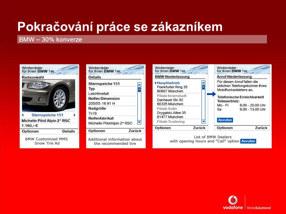 Pokračování práce se zákazníkem BMW – 30% konverze
