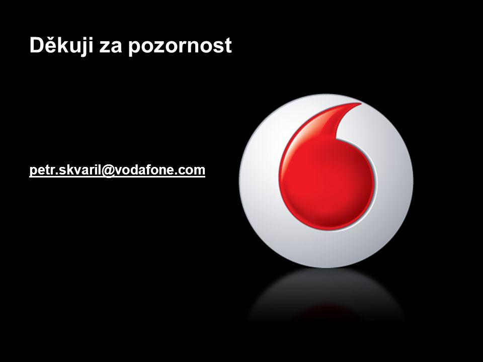 Děkuji za pozornost petr.skvaril@vodafone.com