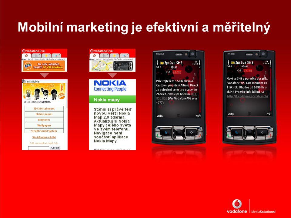 Mobilní marketing je efektivní a měřitelný