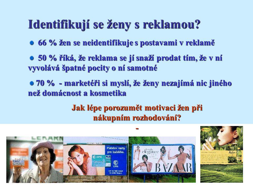Identifikují se ženy s reklamou? 66 % žen se neidentifikuje s postavami v reklamě 66 % žen se neidentifikuje s postavami v reklamě 50 % říká, že rekla