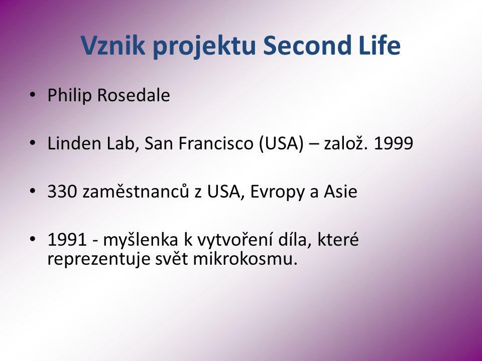 Vznik projektu Second Life Philip Rosedale Linden Lab, San Francisco (USA) – založ.